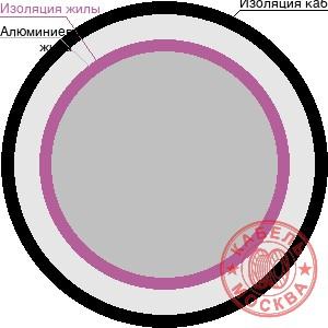 АПвПу-10 1х500/50