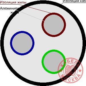 ААШВ-10 3х270
