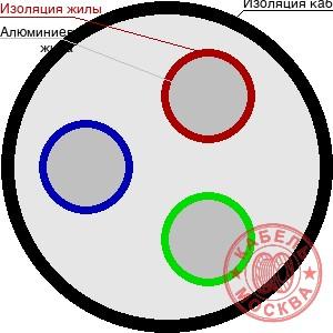 АСБЛ-10 3х240 мн