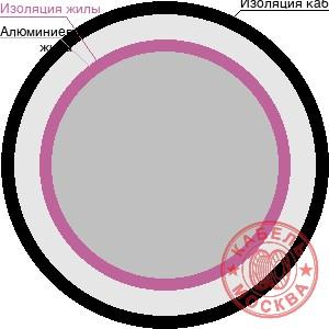 АВВГ 1х150