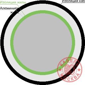 АВВГ 1х300