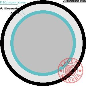 АВВГ 1х800