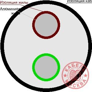 АВВГ 2х185+1х50
