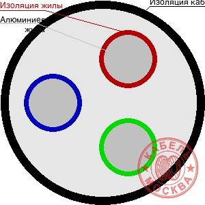АВВГ 3х1,5+1х1