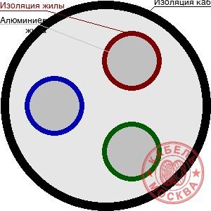 АВВГ 3х10+1х4