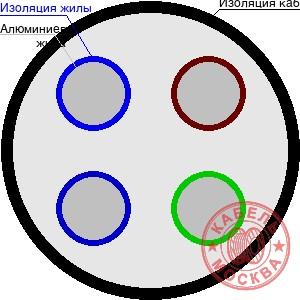 АВВГ 4х4+2х2,5
