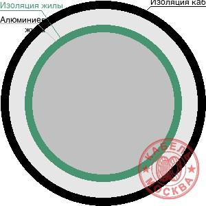 АВВГнг 1х25 синий