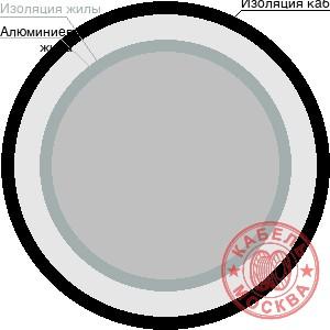 АВВГнг-LS 14х2,5