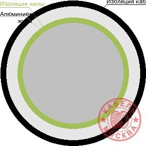 АВВГнг-LS 1х120 ж/з
