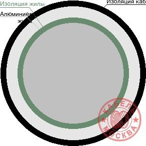 АВВГнг-LS 1х16 белый