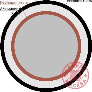АВВГнг-LS 1х185 ж/з