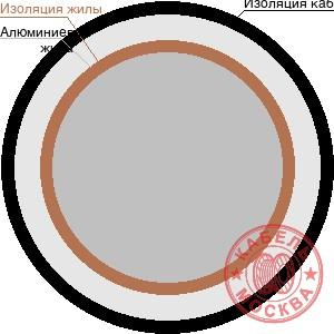 АВВГнг-LS 1х25 ж/зеленый