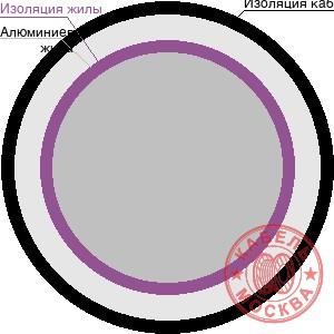 АВВГнг-LS 1х300