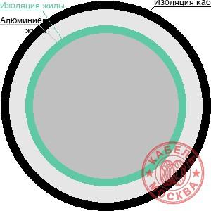 АВВГнг-LS 1х35 черный
