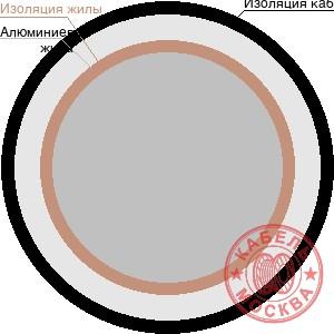 АВВГнг-LS 1х35 ж/зеленый