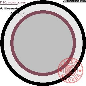 АВВГнг-LS 1х70 ж/з