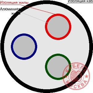 АВВГнг-LS 3х2,5+1х1,5