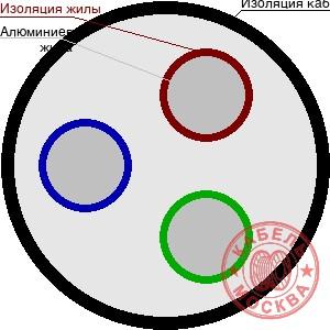 АВВГнг-LS 3х2,5+1х2,5