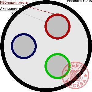 АВВГнг-LS 3х4+1х2,5
