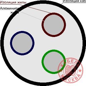 АВВГнг-LS 3х6+1х4