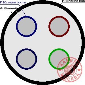 АВВГнг-LS 4х4+1х2,5