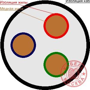 СБЛ-10 3х16