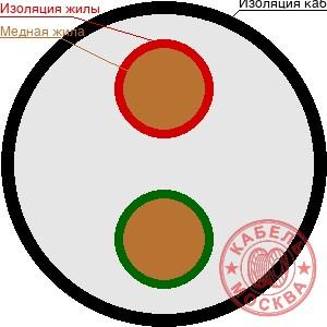 ВББШВ 2х6+1х2,5