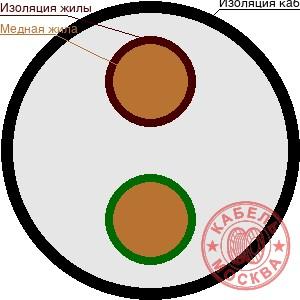 ВББШВ 2х95+1х35