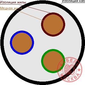 ВББШВ 3х6