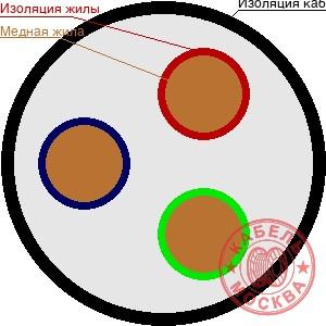 ВББШВ 3х240+0