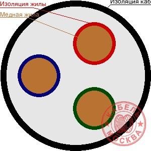 ВББШВ 3х25+0