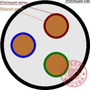 ВББШВ 3х35+1