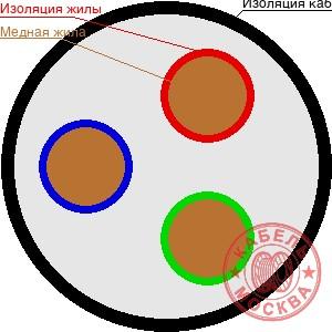 ВББШВ 3х4+0