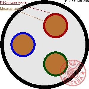 ВББШВ 3х6+0
