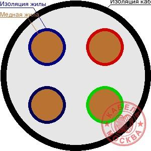 ВББШВ 4х6+1х4